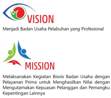 VISI dan MISI v2